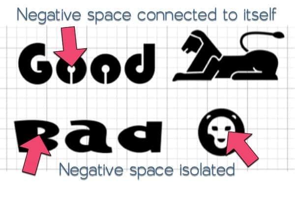 Example of good and bad stencils